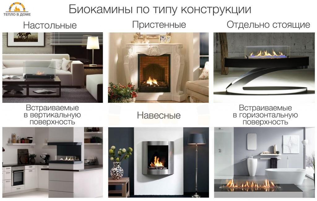 Biokamin_v_interjere